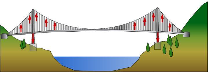800px pont suspendu dalle beton 1