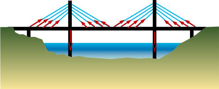 800px pont type 4 haubans